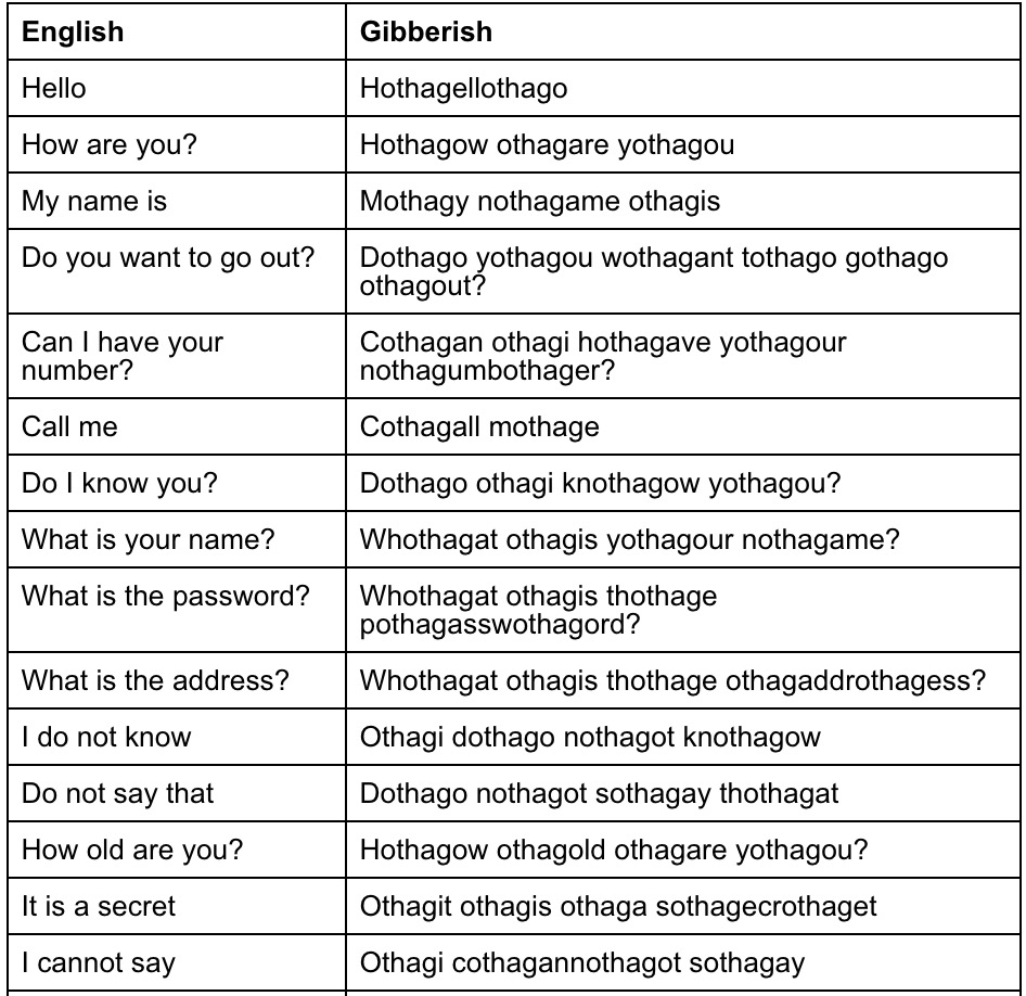 Gibberish Language